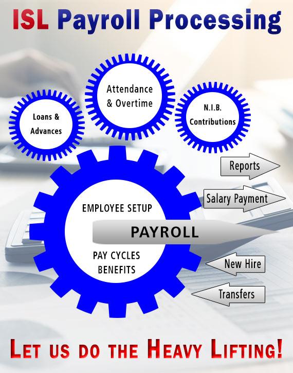 Payroll Processing Bahamas